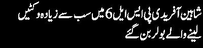 shaeen afridi psl6 mein sab sae zyada wickets lenay walay bowler ban gaye