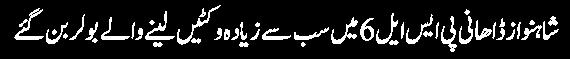 Shahnawaz Dhani psl6 mein sab sae zyada wickets lenay walay bowler ban gaye
