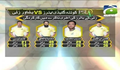 PSL 4 - Karachi Kings  vs Multan Sultans  - Team Analysis   GEO SUPER