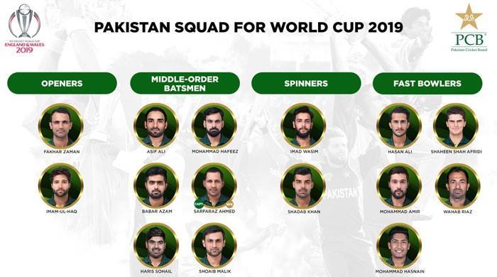 Wahab Riaz, Asif Ali, Amir recalled in Pakistan World Cup squad